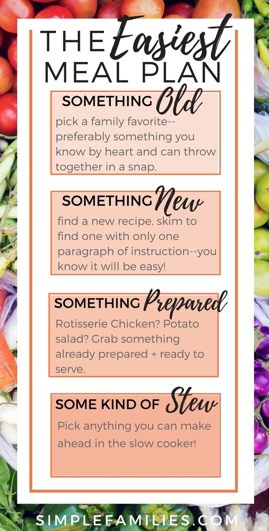 Simple Meal Planning For People Who Loathe Meal Planning  Simple