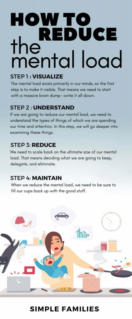How to Reduce the Mental Load